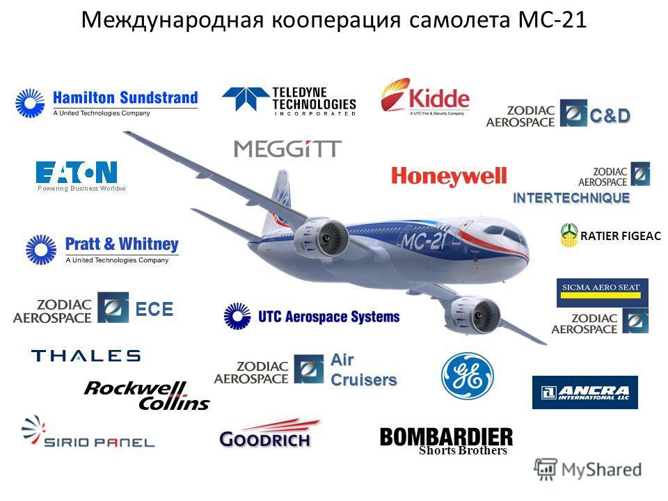 Международная кооперация самолета МС-21 C&D ЕСЕ INTERTECHNIQUE AirCruisers Shorts Brothers RATIER FIGEAC