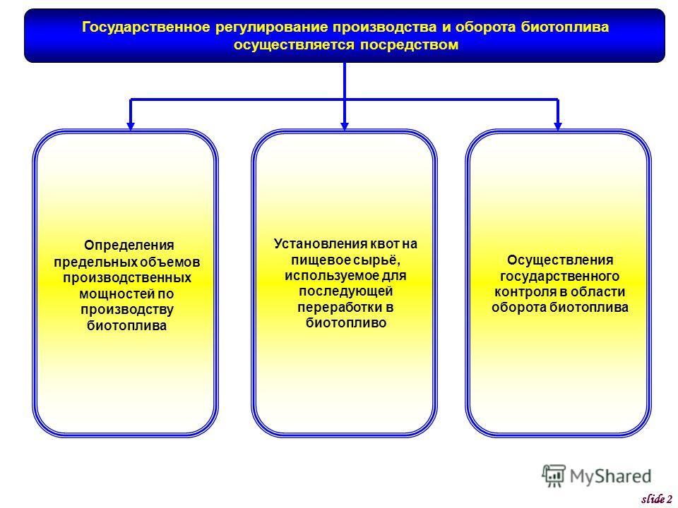 Определения предельных объемов производственных мощностей по производству биотоплива slide 2 Осуществления государственного контроля в области оборота биотоплива Установления квот на пищевое сырьё, используемое для последующей переработки в биотоплив
