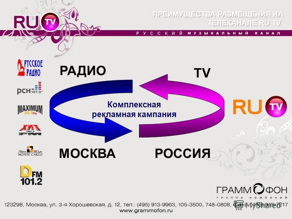 Комплексная рекламная кампания РАДИО МОСКВАРОССИЯ TV