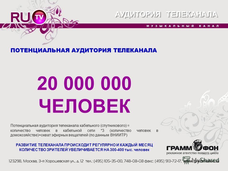 ПОТЕНЦИАЛЬНАЯ АУДИТОРИЯ ТЕЛЕКАНАЛА 20 000 000 ЧЕЛОВЕК Потенциальная аудитория телеканала кабельного (спутникового) = количество человек в кабельной сети *3 (количество человек в домохозяйстве)+охват эфирных вещателей (по данным ВНИИТР) РАЗВИТИЕ ТЕЛЕК