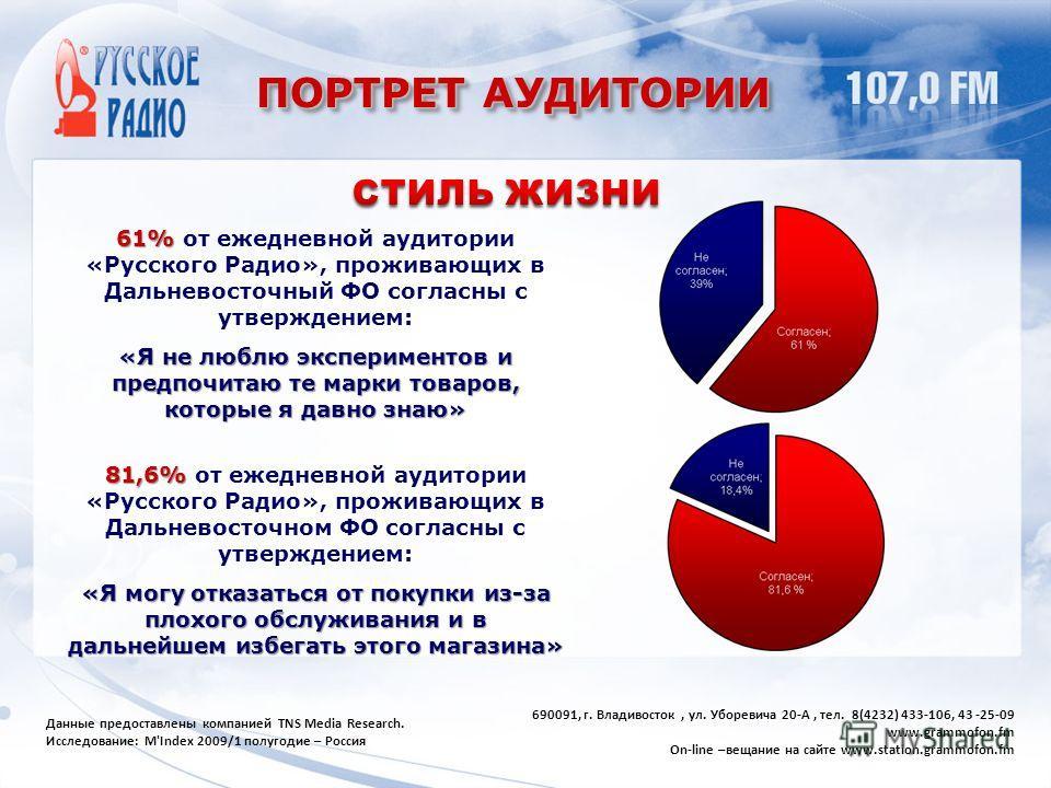 ПОРТРЕТ АУДИТОРИИ 61% 61% от ежедневной аудитории «Русского Радио», проживающих в Дальневосточный ФО согласны с утверждением: «Я не люблю экспериментов и предпочитаю те марки товаров, которые я давно знаю» 81,6% 81,6% от ежедневной аудитории «Русског