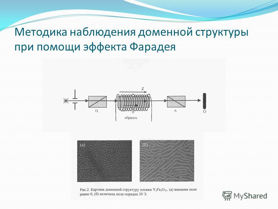 Методика наблюдения доменной структуры при помощи эффекта Фарадея