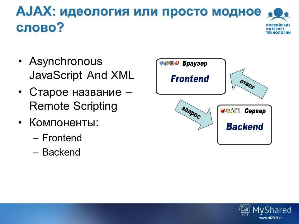 www.rit2007.ru AJAX: идеология или просто модное слово? Asynchronous JavaScript And XML Старое название – Remote Scripting Компоненты: –Frontend –Backend