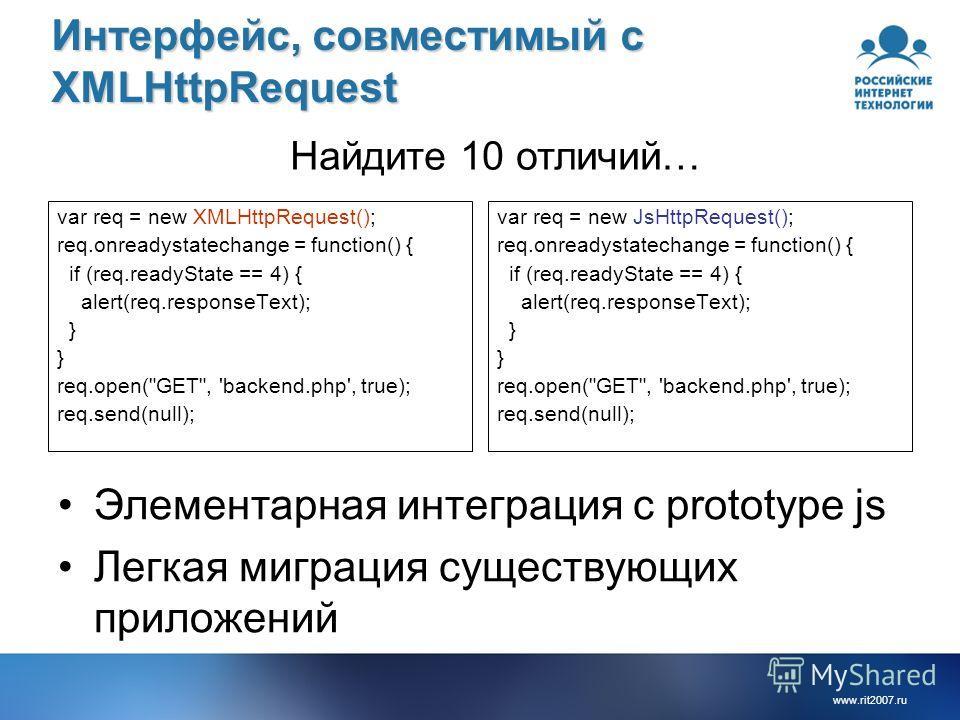 www.rit2007.ru Интерфейс, совместимый с XMLHttpRequest var req = new XMLHttpRequest(); req.onreadystatechange = function() { if (req.readyState == 4) { alert(req.responseText); } req.open(