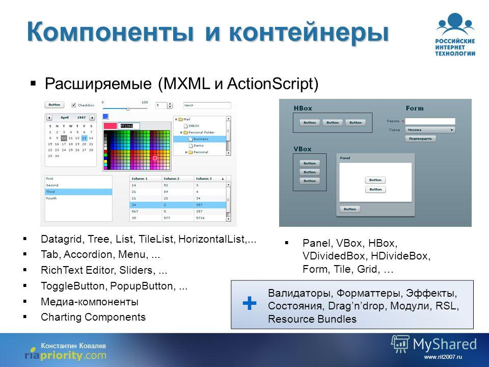 www.rit2007.ru Константин Ковалев Компоненты и контейнеры Расширяемые (MXML и ActionScript) Datagrid, Tree, List, TileList, HorizontalList,... Tab, Accordion, Menu,... RichText Editor, Sliders,... ToggleButton, PopupButton,... Медиа-компоненты Charti
