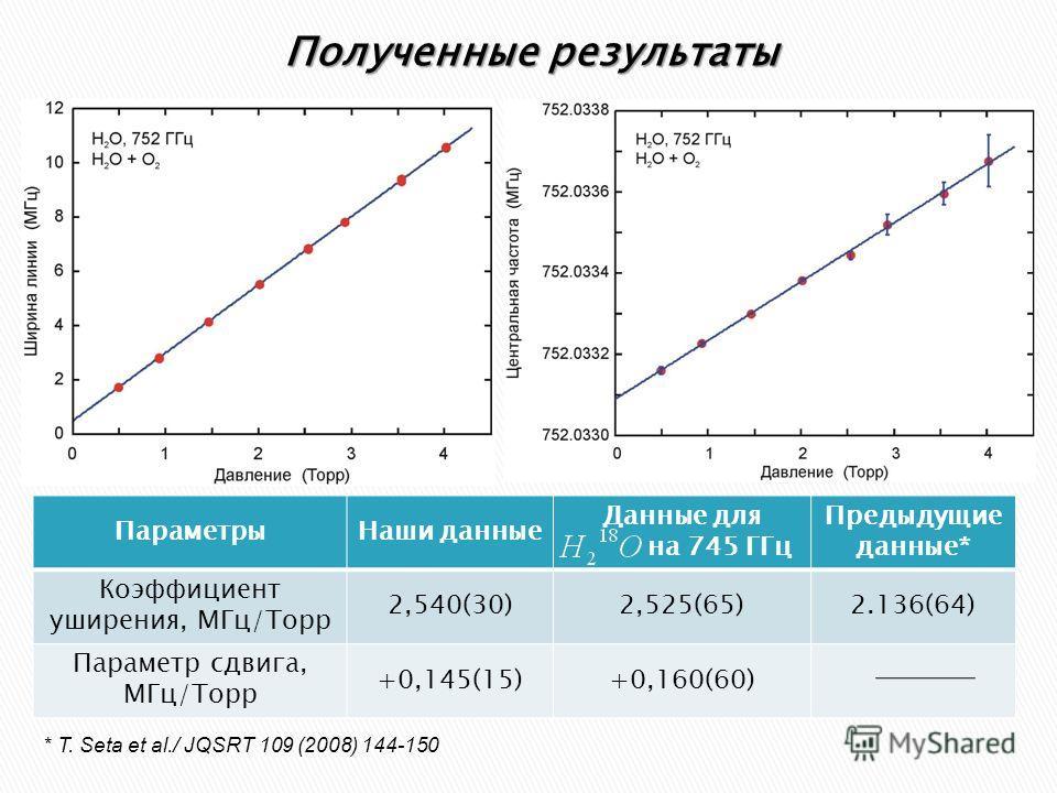 ПараметрыНаши данные Данные для на 745 ГГц Предыдущие данные* Коэффициент уширения, МГц/Торр 2,540(30)2,525(65)2.136(64) Параметр сдвига, МГц/Торр +0,145(15)+0,160(60) * T. Seta et al./ JQSRT 109 (2008) 144-150