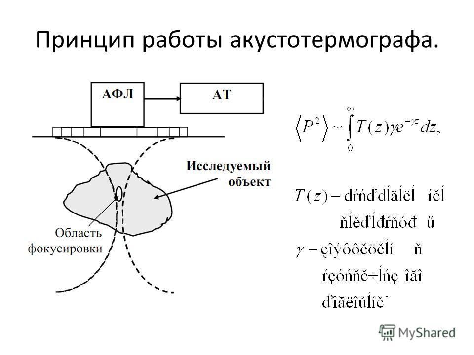 Принцип работы акустотермографа.