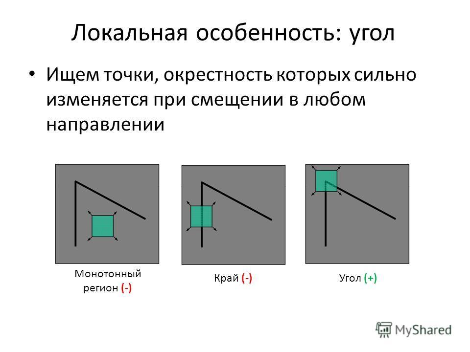 Локальная особенность: угол Ищем точки, окрестность которых сильно изменяется при смещении в любом направлении Монотонный регион (-) Край (-)Угол (+)
