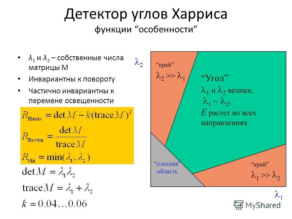 Детектор углов Харриса функции особенности λ 1 и λ 2 – собственные числа матрицы M Инвариантны к повороту Частично инвариантны к перемене освещенности