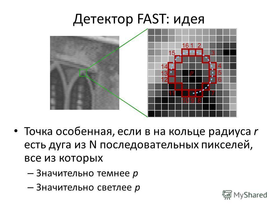 Точка особенная, если в на кольце радиуса r есть дуга из N последовательных пикселей, все из которых – Значительно темнее p – Значительно светлее p Детектор FAST: идея