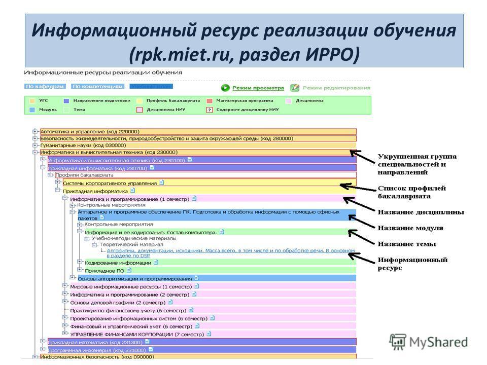 Информационный ресурс реализации обучения (rpk.miet.ru, раздел ИРРО)