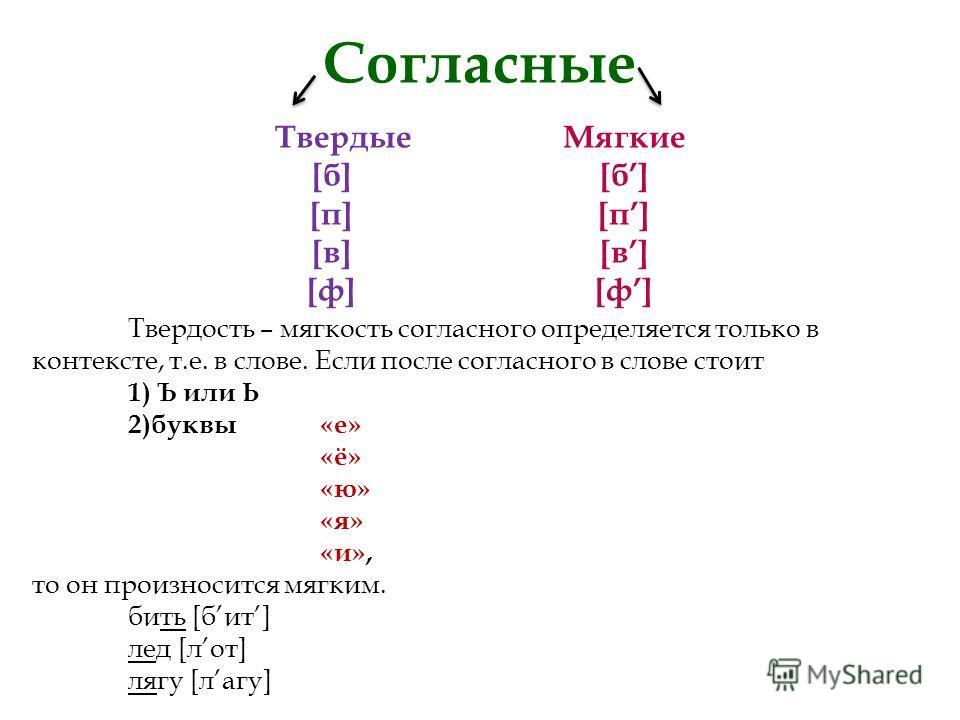 Согласные ТвердыеМягкие [б][б] [п][п] [в][в] [ф][ф] Твердость – мягкость согласного определяется только в контексте, т.е. в слове. Если после согласного в слове стоит 1) Ъ или Ь 2)буквы «е» «ё» «ю» «я» «и», то он произносится мягким. бить [бит] лед [