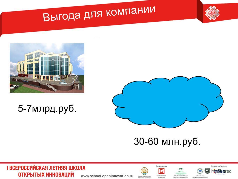Выгода для компании 5-7млрд.руб. 30-60 млн.руб.