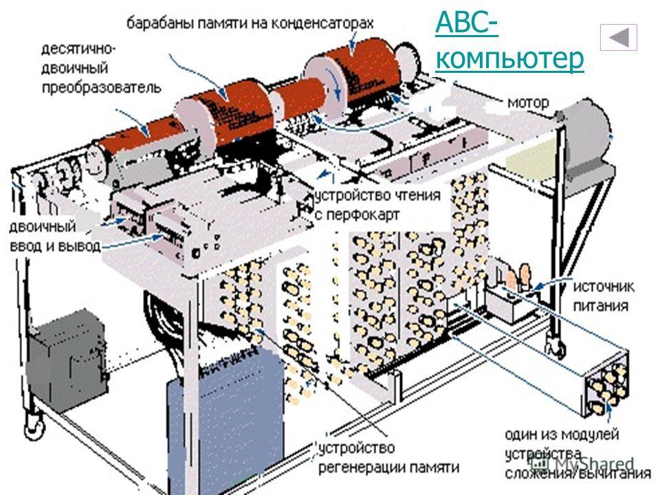 ABC- компьютер