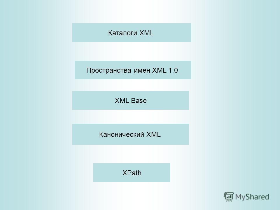 XML в Excel XML в Word XML в блокноте XML в internet explorer Спецификация XML