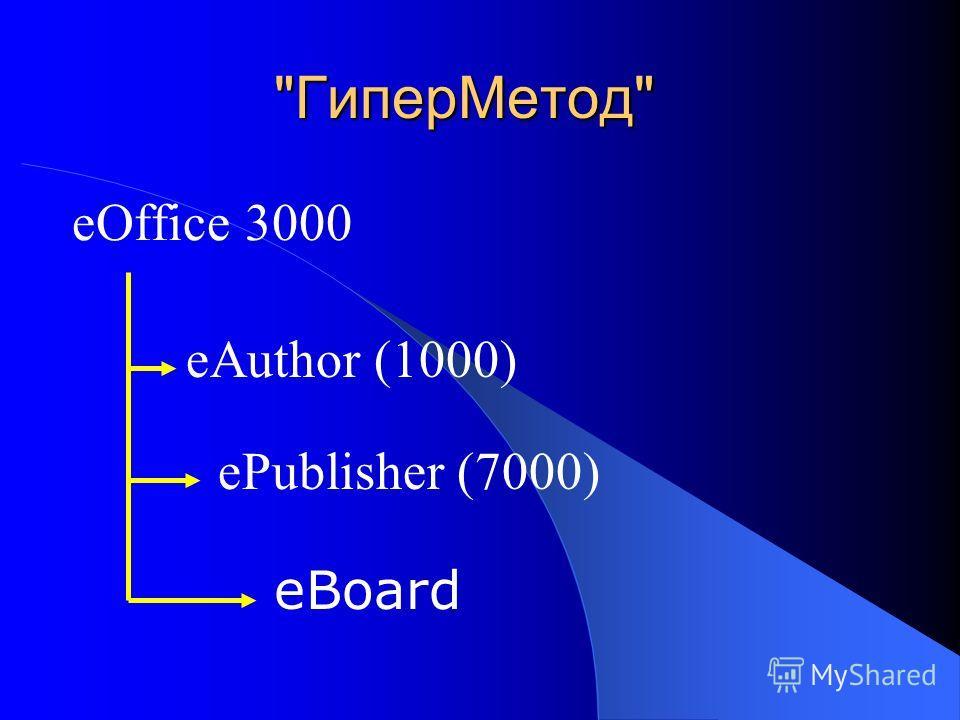 ГиперМетод eOffice 3000 eAuthor (1000) ePublisher (7000) eBoard