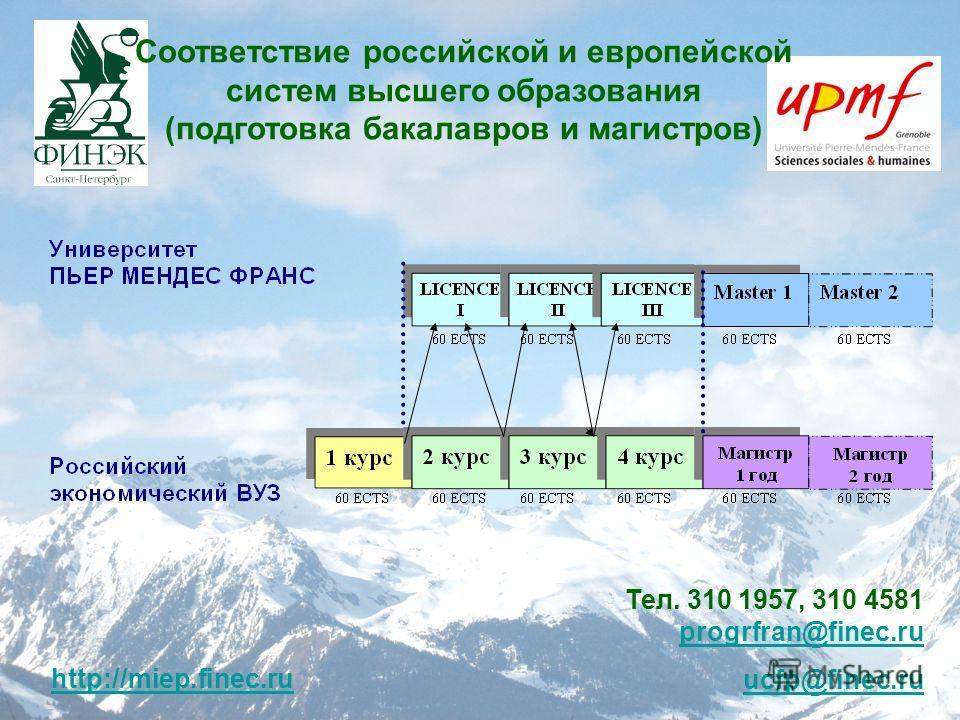 Соответствие российской и европейской систем высшего образования (подготовка бакалавров и магистров) Тел. 310 1957, 310 4581 progrfran@finec.ru progrfran@finec.ru ucfp@finec.ru http://miep.finec.ruhttp://miep.finec.ru