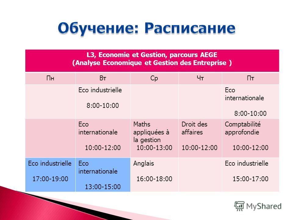 L3, Economie et Gestion, parcours AEGE (Analyse Economique et Gestion des Entreprise ) ПнВтСрЧтПт Eco industrielle 8:00-10:00 Eco internationale 8:00-10:00 Eco internationale 10:00-12:00 Maths appliquées à la gestion 10:00-13:00 Droit des affaires 10