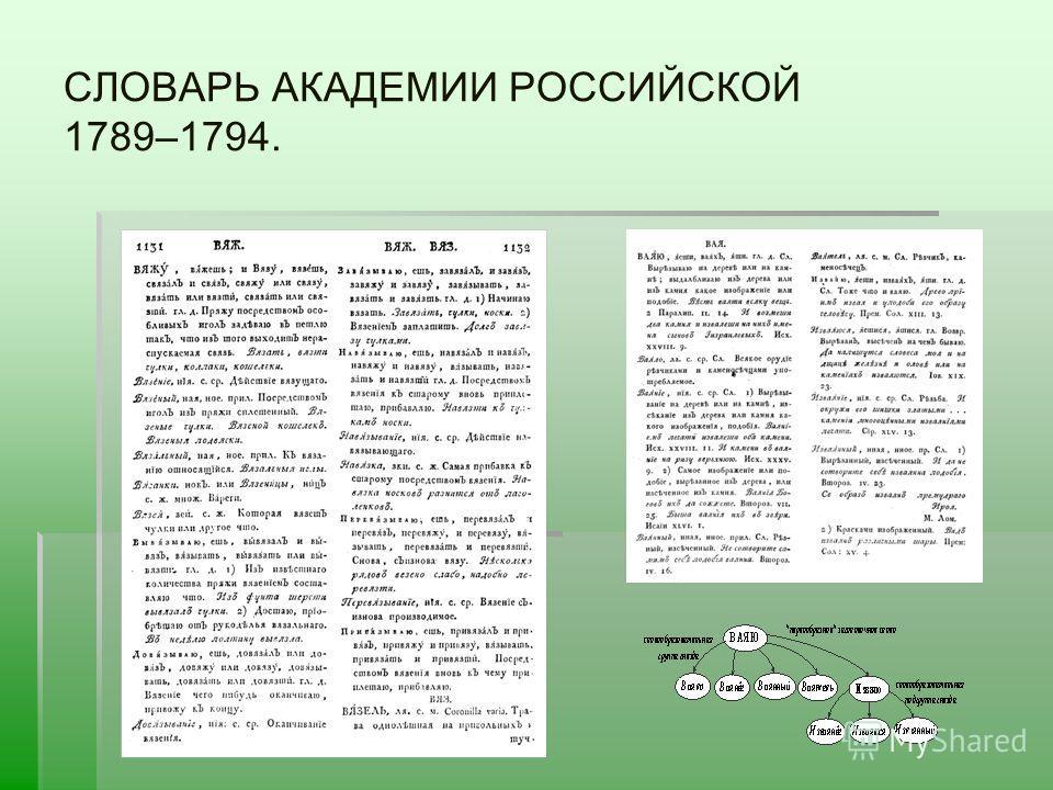СЛОВАРЬ АКАДЕМИИ РОССИЙСКОЙ 1789–1794.