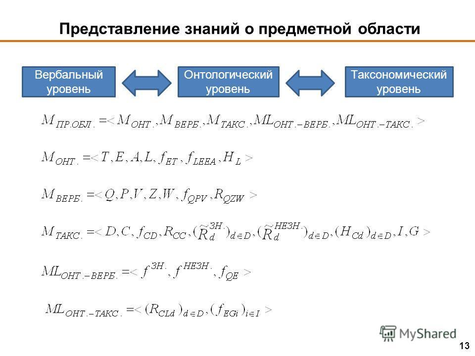 Представление знаний о предметной области Вербальный уровень Онтологический уровень Таксономический уровень 13