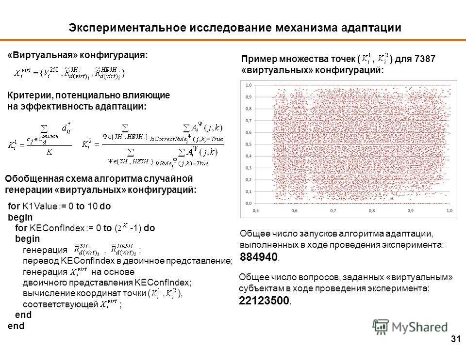 Экспериментальное исследование механизма адаптации «Виртуальная» конфигурация: Критерии, потенциально влияющие на эффективность адаптации: Обобщенная схема алгоритма случайной генерации «виртуальных» конфигураций: for K1Value := 0 to 10 do begin for