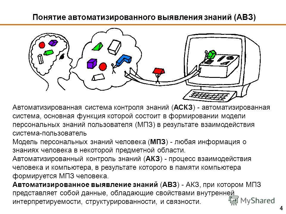 Понятие автоматизированного выявления знаний (АВЗ) Автоматизированная система контроля знаний (АСКЗ) - автоматизированная система, основная функция которой состоит в формировании модели персональных знаний пользователя (МПЗ) в результате взаимодейств