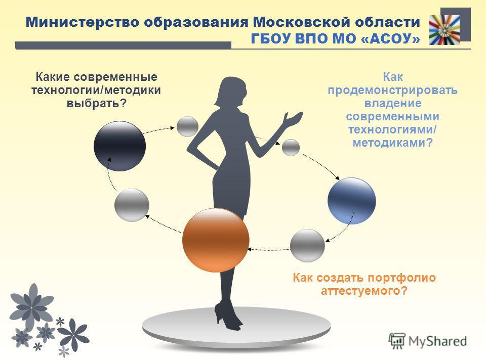 Министерство образования Московской области ГБОУ ВПО МО «АСОУ» Какие современные технологии/методики выбрать? Как продемонстрировать владение современными технологиями/ методиками? Как создать портфолио аттестуемого?