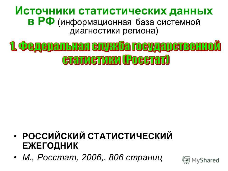 Источники статистических данных в РФ (информационная база системной диагностики региона) РОССИЙСКИЙ СТАТИСТИЧЕСКИЙ ЕЖЕГОДНИК М., Росстат, 2006,. 806 страниц