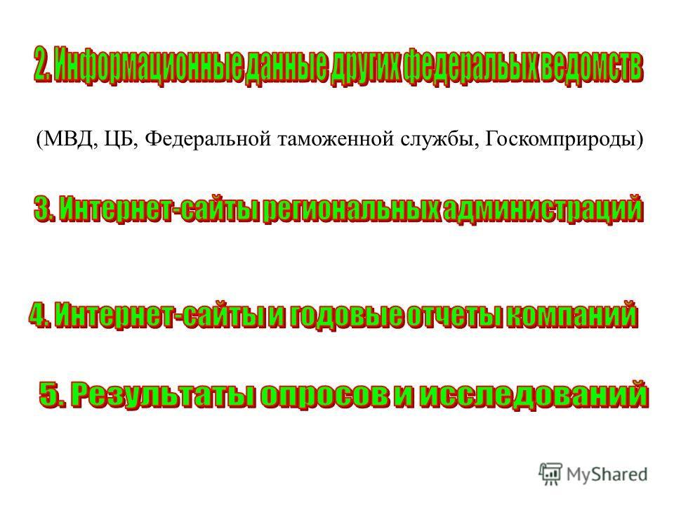 (МВД, ЦБ, Федеральной таможенной службы, Госкомприроды)