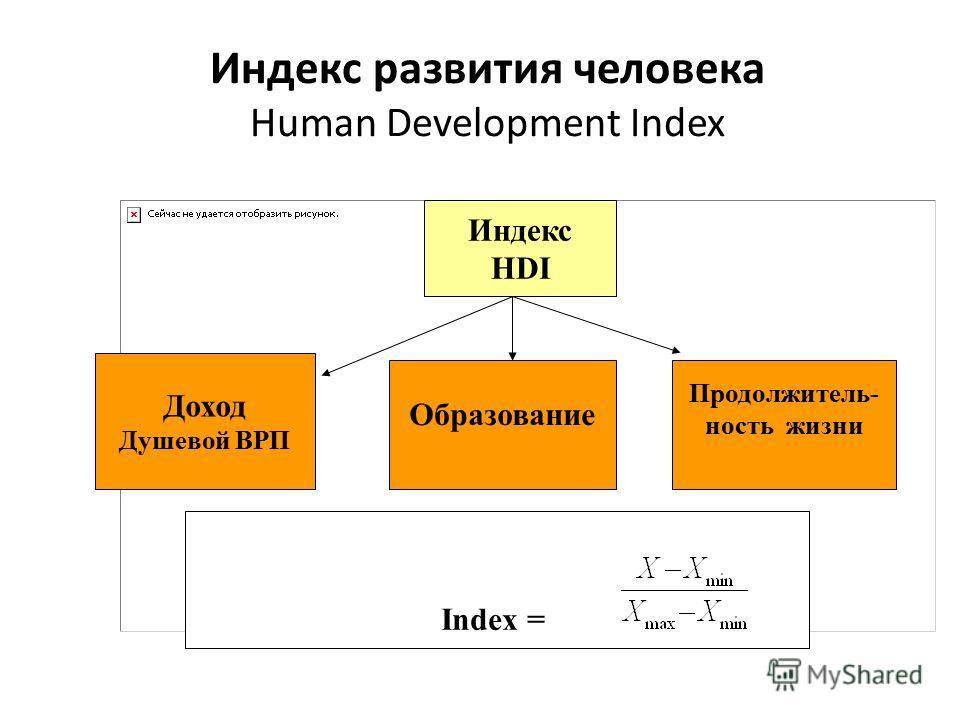Индекс развития человека Human Development Index Индекс HDI Доход Душевой ВРП Образование Продолжитель- ность жизни Index =