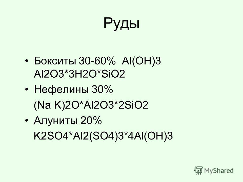 Руды Бокситы 30-60% Al(OH)3 Al2O3*3H2O*SiO2 Нефелины 30% (Na K)2O*Al2O3*2SiO2 Алуниты 20% K2SO4*Al2(SO4)3*4Al(OH)3