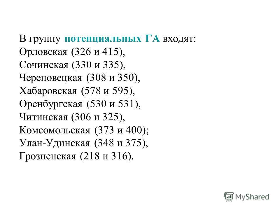 В группу потенциальных ГА входят: Орловская (326 и 415), Сочинская (330 и 335), Череповецкая (308 и 350), Хабаровская (578 и 595), Оренбургская (530 и 531), Читинская (306 и 325), Комсомольская (373 и 400); Улан-Удинская (348 и 375), Грозненская (218