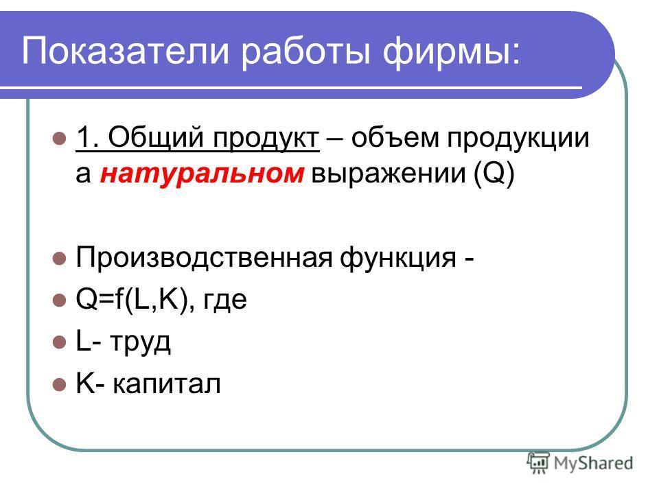 Показатели работы фирмы: 1. Общий продукт – объем продукции а натуральном выражении (Q) Производственная функция - Q=f(L,K), где L- труд K- капитал