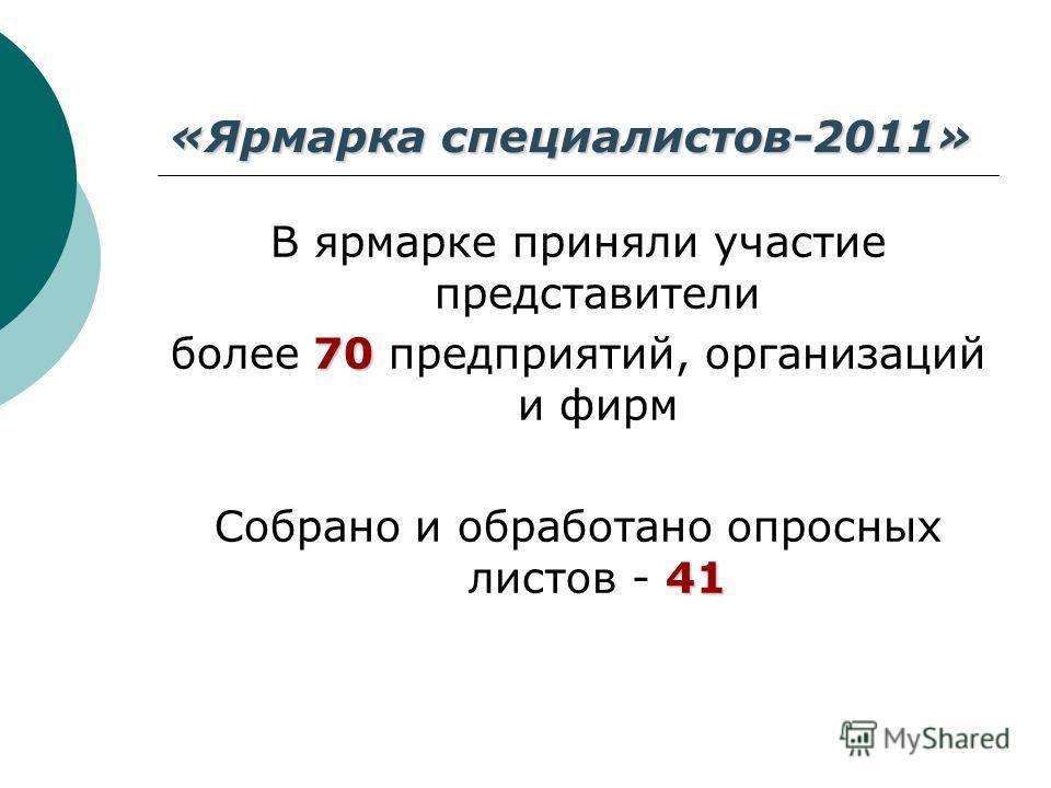 «Ярмарка специалистов-2011» В ярмарке приняли участие представители 70 более 70 предприятий, организаций и фирм 41 Собрано и обработано опросных листов - 41