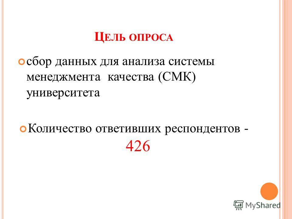 Ц ЕЛЬ ОПРОСА сбор данных для анализа системы менеджмента качества (СМК) университета Количество ответивших респондентов - 426