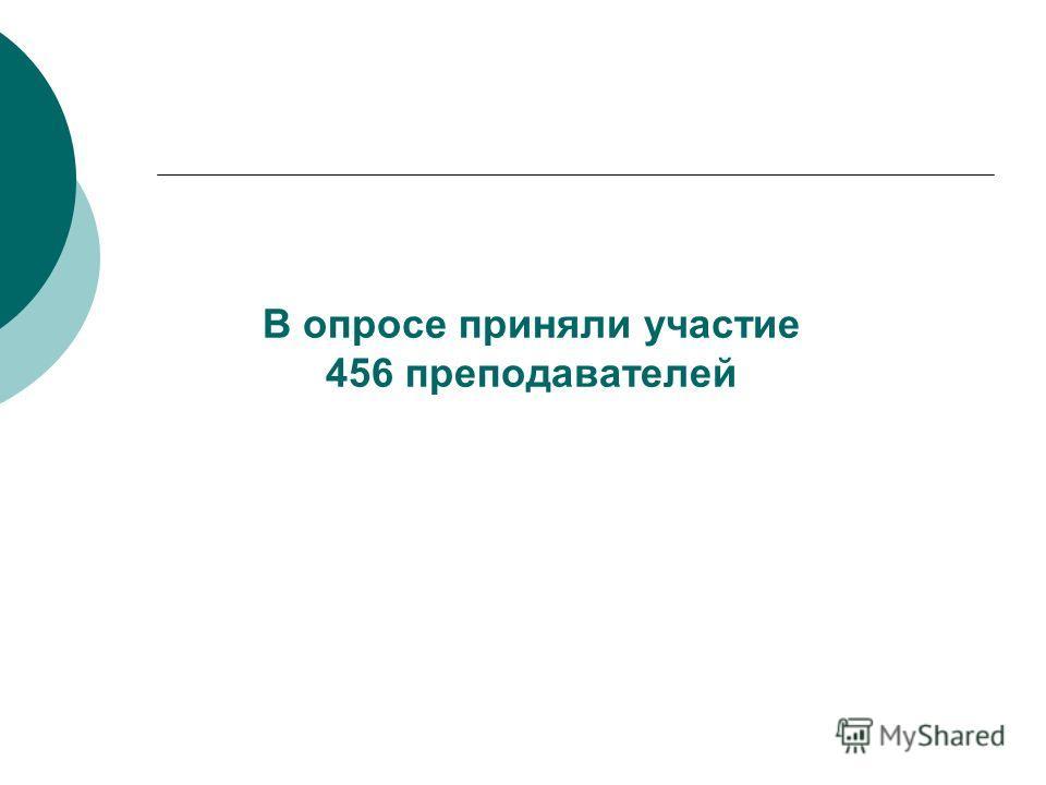 В опросе приняли участие 456 преподавателей