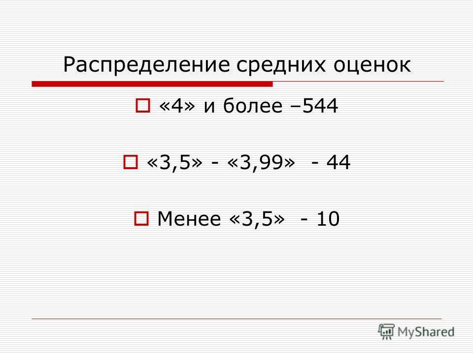 Распределение средних оценок «4» и более –544 «3,5» - «3,99» - 44 Менее «3,5» - 10