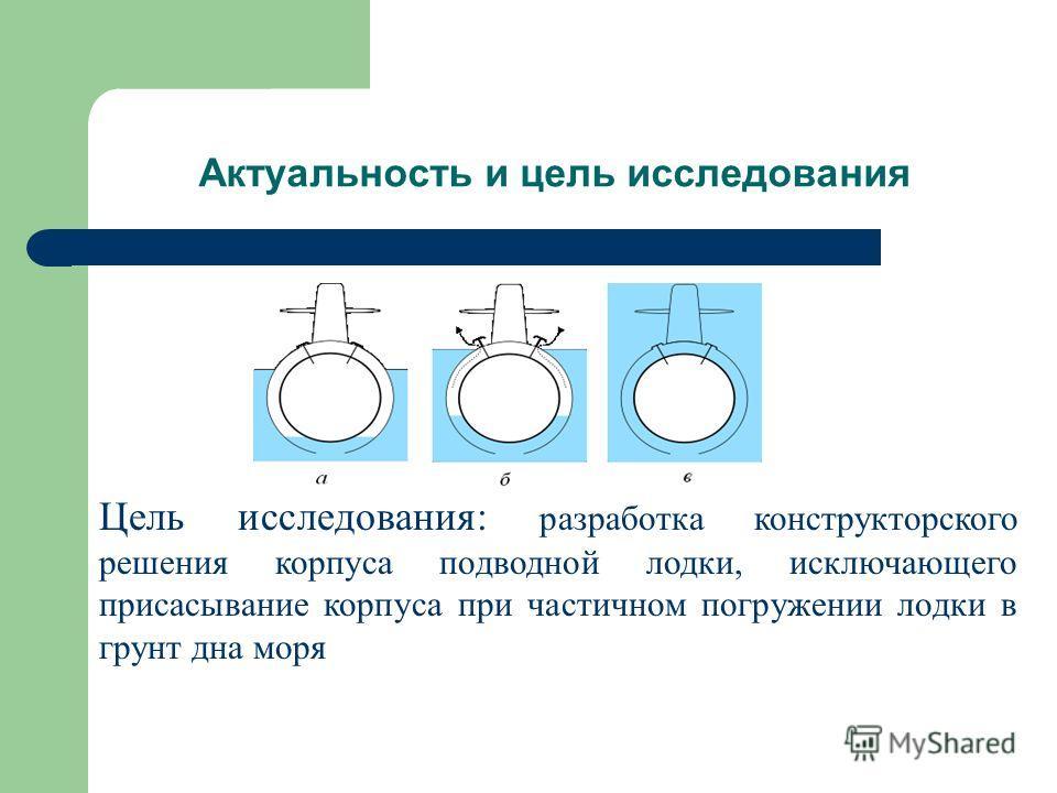 Актуальность и цель исследования Цель исследования: разработка конструкторского решения корпуса подводной лодки, исключающего присасывание корпуса при частичном погружении лодки в грунт дна моря