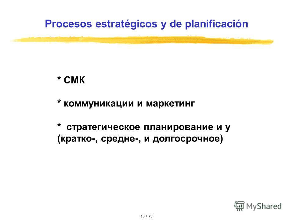* СМК * коммуникации и маркетинг * стратегическое планирование и у (кратко-, средне-, и долгосрочное) Procesos estratégicos y de planificación 15 / 78