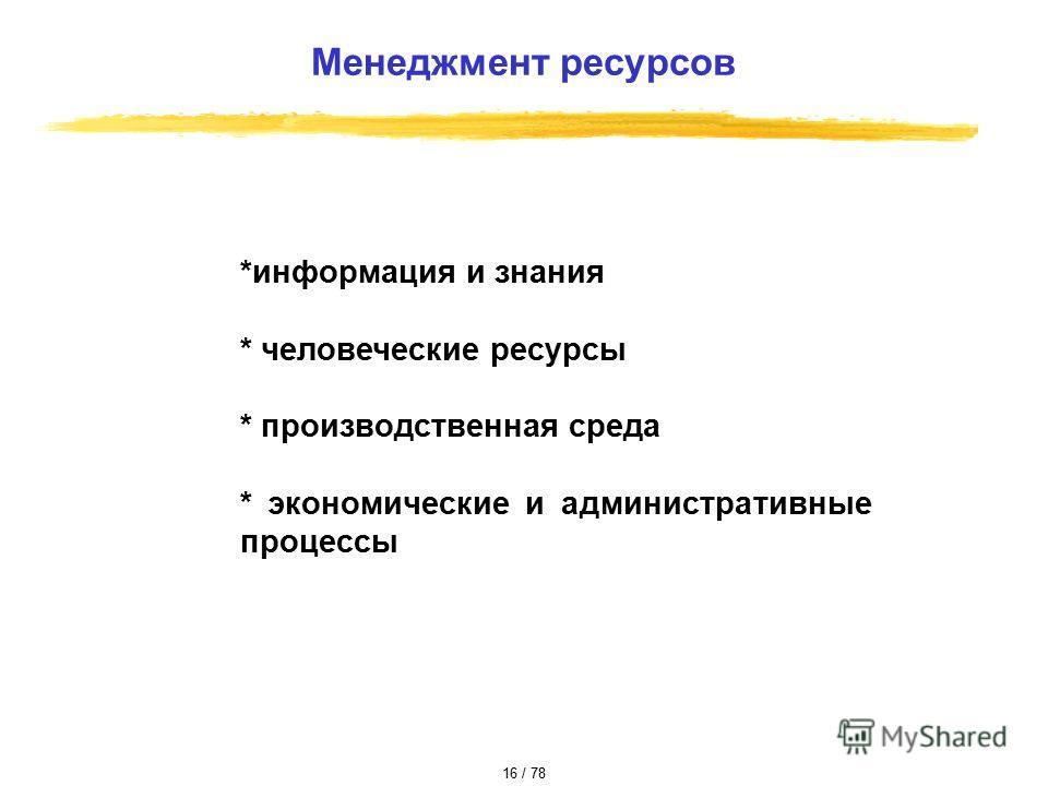 *информация и знания * человеческие ресурсы * производственная среда * экономические и административные процессы Менеджмент ресурсов 16 / 78