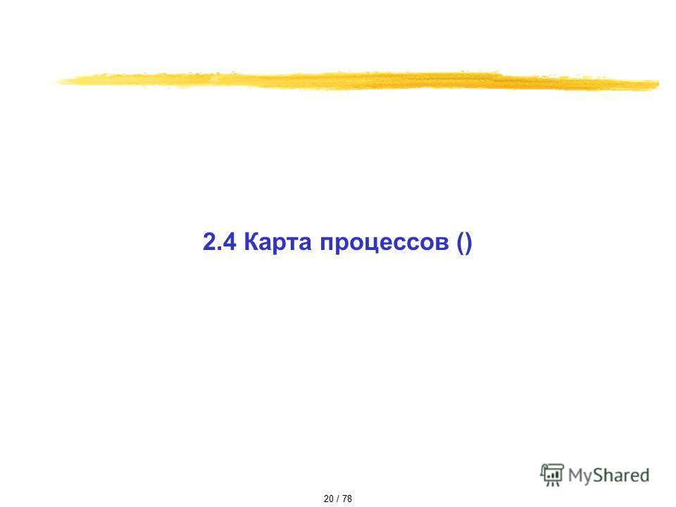 2.4 Карта процессов () 20 / 78