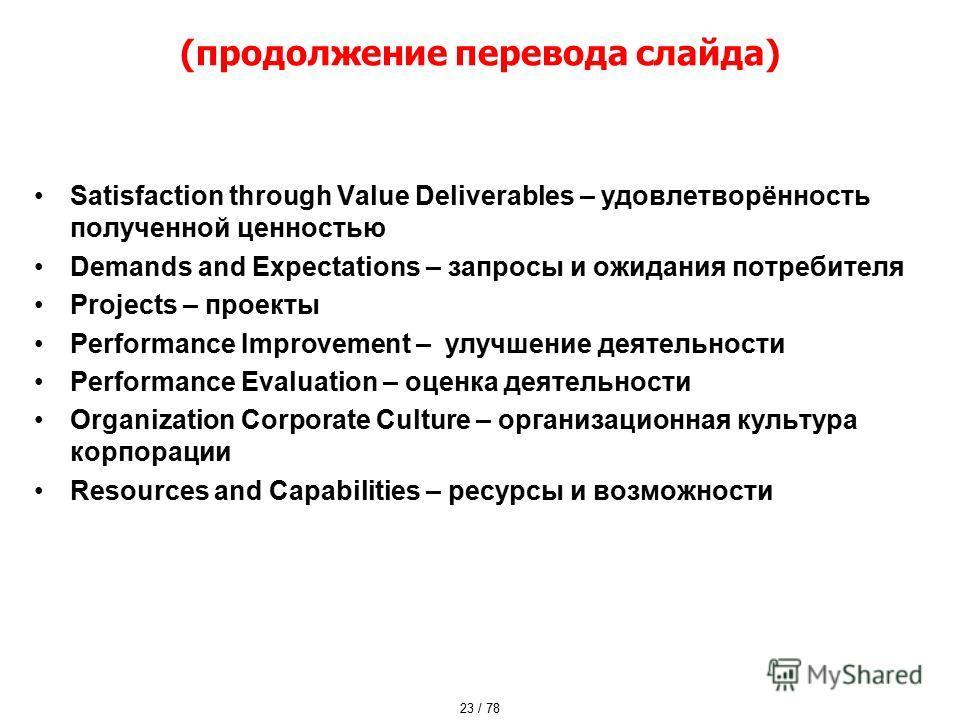 (продолжение перевода слайда) Satisfaction through Value Deliverables – удовлетворённость полученной ценностью Demands and Expectations – запросы и ожидания потребителя Projects – проекты Performance Improvement – улучшение деятельности Performance E