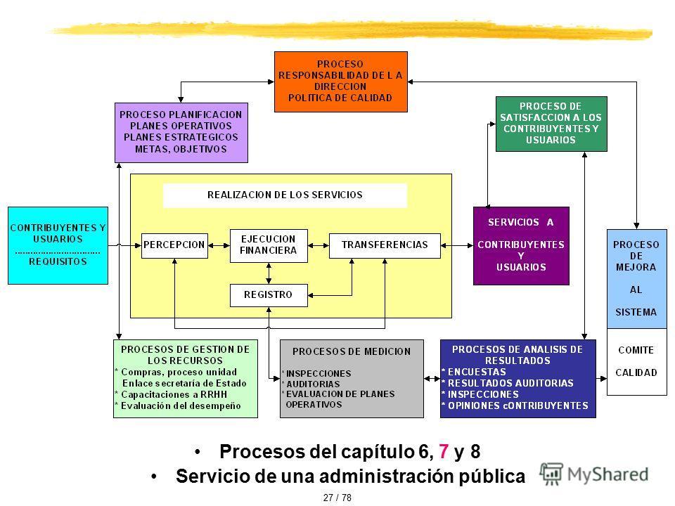 Procesos del capítulo 6, 7 y 8 Servicio de una administración pública 27 / 78