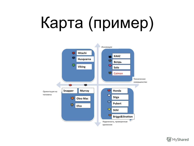 Карта (пример)