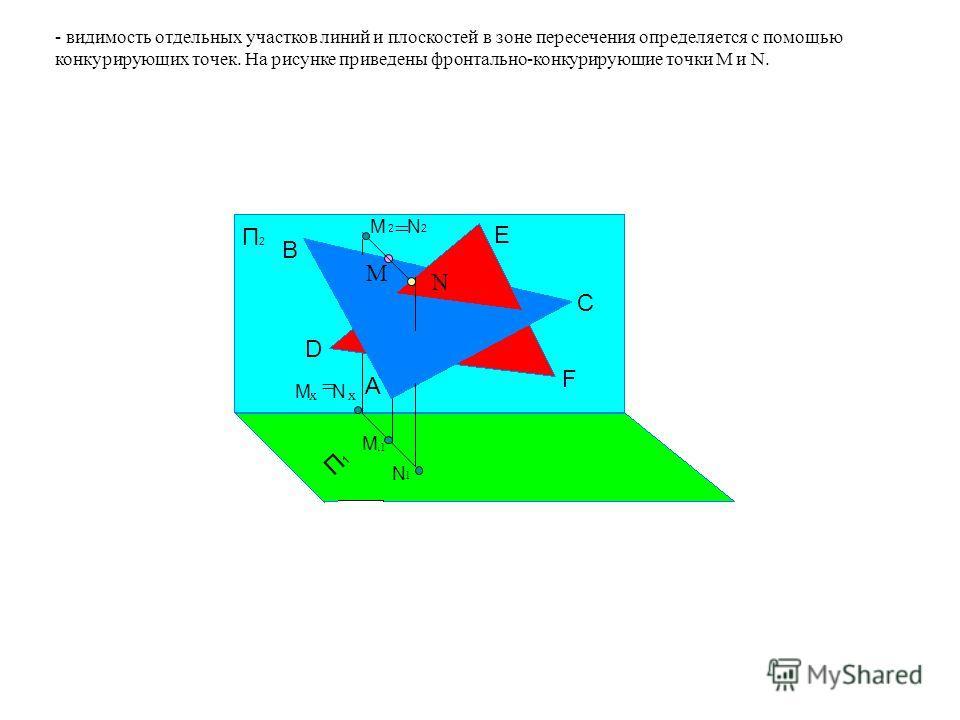 Через точки 3 и7 проводим искомую линию пересечения двух заданных плоскостей ABC и DEF. B2B2 A2A2 C2C2 D2D2 E2E2 F2F2 A1A1 B1B1 C1C1 E1E1 F1F1 D1D1 7272 7171 3131 3232 8282 8181