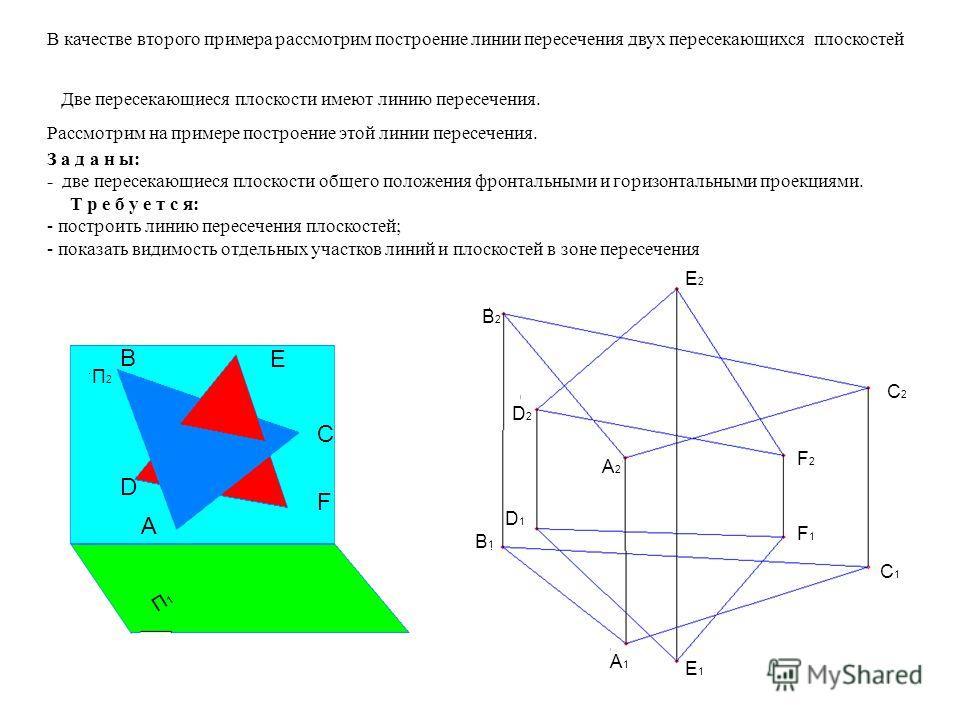В качестве примера рассмотрим построение линии пересечения конуса фронтально – проецирующей плоскостью. Обозначаим характерные точки 3 2 =3 2 1 1212 1313 3 331331 2 2323 42=42142=421 Г2Г2 431431 4343 2121 3131 3131 4141 4141 1 2 на фронтальной плоско