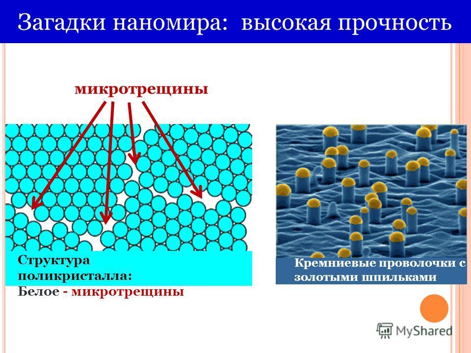 Загадки наномира: высокая прочность микротрещины Структура поликристалла: Белое - микротрещины Кремниевые проволочки с золотыми шпильками