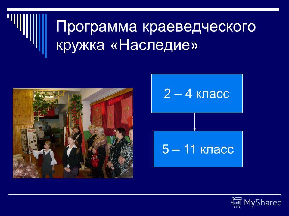 Программа краеведческого кружка «Наследие» 2 – 4 класс 5 – 11 класс