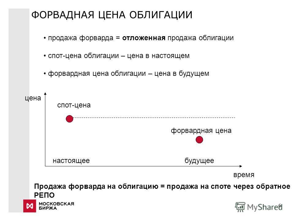 Заголовок презентации (Verdana 11 пт) Дата6 ФОРВАДНАЯ ЦЕНА ОБЛИГАЦИИ продажа форварда = отложенная продажа облигации спот-цена облигации – цена в настоящем форвардная цена облигации – цена в будущем настоящеебудущее спот-цена форвардная цена время це