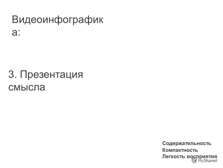 3. Презентация смысла Содержательность Компактность Легкость восприятия Видеоинфографик а: